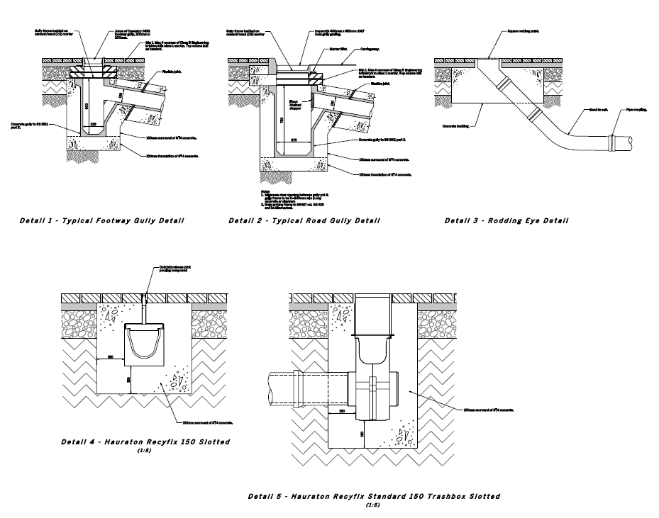 French Drain Cad Detail Bing Images